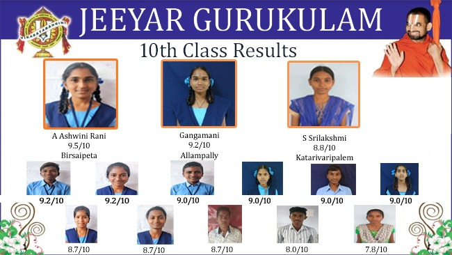 Jeeyar Gurukulam Students Shower their Excellence in SSC 2019 100 Results